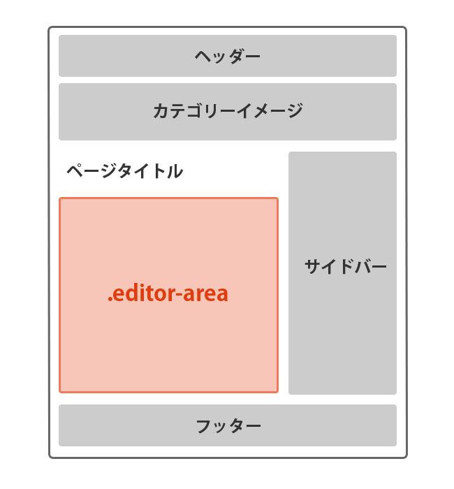 editor-areaの範囲