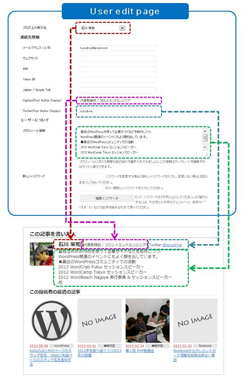 ユーザー情報編集画面で設定した内容が反映されます。